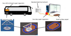Funzionamento K-Bus